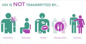 HIV Tidak Bisa Ditular Melalui Hal Berikut