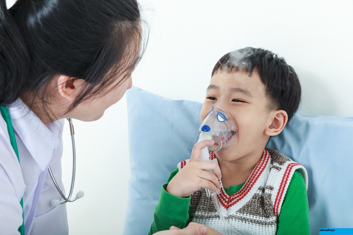 Medical aids : Nebulizers